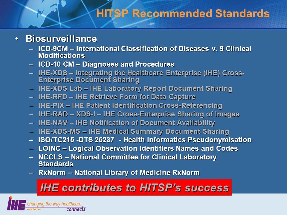 HITSP Recommended Standards BiosurveillanceBiosurveillance –ICD-9CM – International Classification of Diseases v.