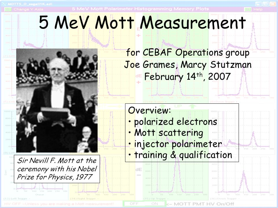 Mott operation Spin must be rotated transverse to get a Mott asymmetry (Wien filter ~70° or more) Target –We routinely use our 1  m gold foil –Extrapolated Sherman function well known –Beam current 0.5 to 1  A sufficient for 5 min run Use FC1 to ensure <1uA FC2 is downstream of the Mott dipole – won't help during measurement Backgrounds –Field emission from 0L03/0L04 cryomodules Auto-Joan disabled so that we can turn off injector cryomodules