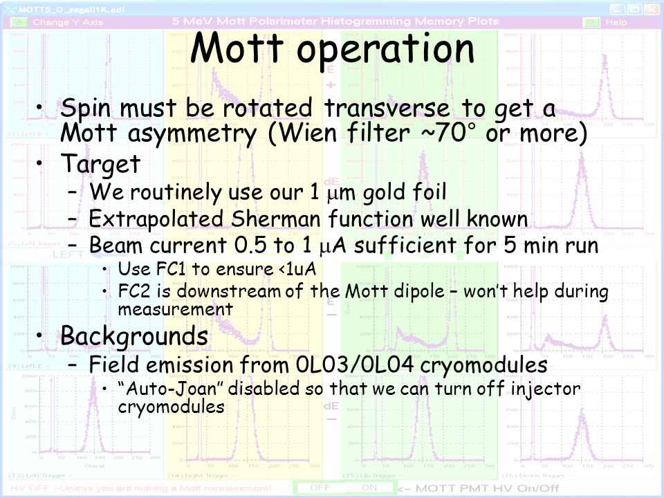 Mott operation Spin must be rotated transverse to get a Mott asymmetry (Wien filter ~70° or more) Target –We routinely use our 1  m gold foil –Extrapolated Sherman function well known –Beam current 0.5 to 1  A sufficient for 5 min run Use FC1 to ensure <1uA FC2 is downstream of the Mott dipole – won't help during measurement Backgrounds –Field emission from 0L03/0L04 cryomodules Auto-Joan disabled so that we can turn off injector cryomodules