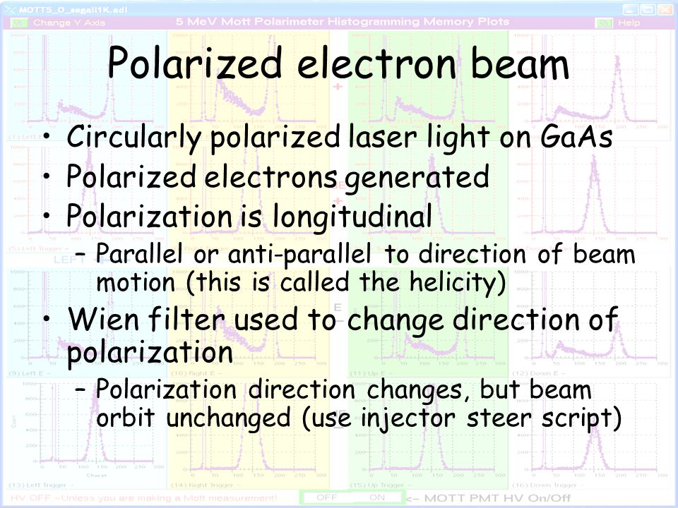 Polarized electron beam Circularly polarized laser light on GaAs Polarized electrons generated Polarization is longitudinal –Parallel or anti-parallel to direction of beam motion (this is called the helicity) Wien filter used to change direction of polarization –Polarization direction changes, but beam orbit unchanged (use injector steer script)