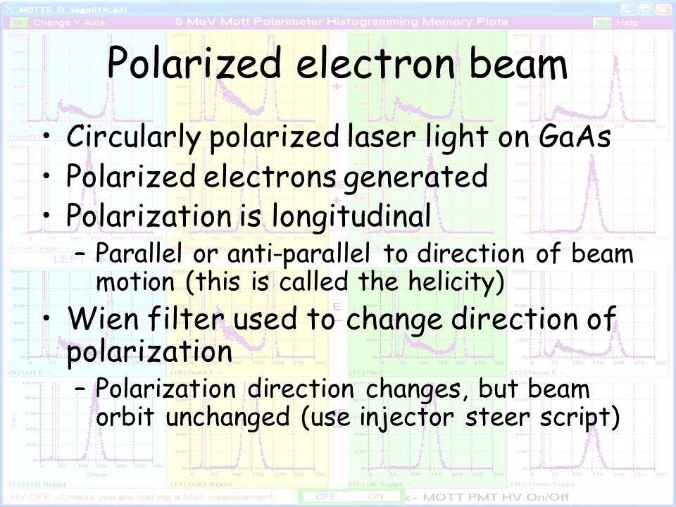 Okay, Sir Nevill Mott says, let's measure the beam polarization!