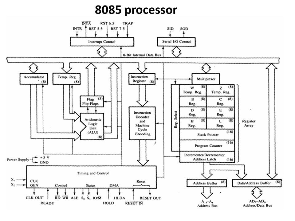 8085 processor
