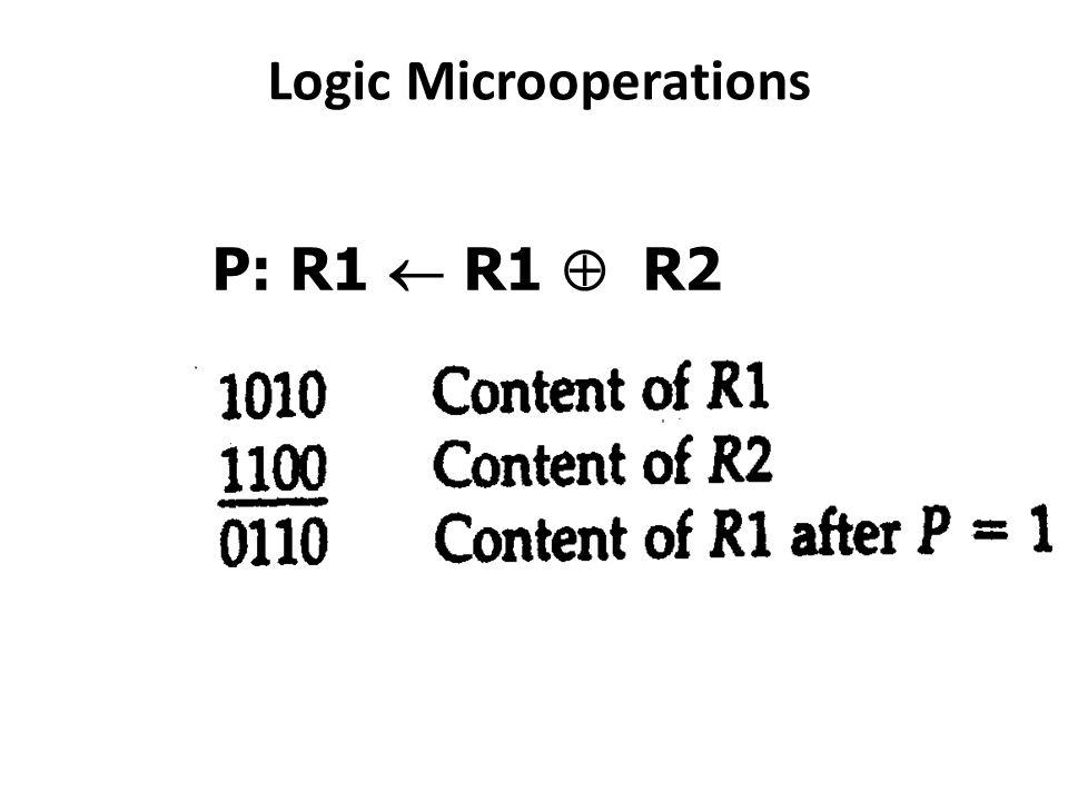 Logic Microoperations P: R1  R1  R2