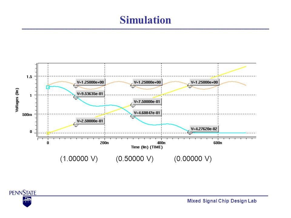 Mixed Signal Chip Design Lab Simulation (1.00000 V)(0.50000 V)(0.00000 V)
