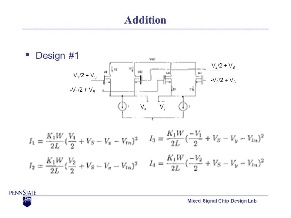 Mixed Signal Chip Design Lab Addition  Design #1 V 1 /2 + V S -V 1 /2 + V S V 2 /2 + V S -V 2 /2 + V S VxVx VyVy