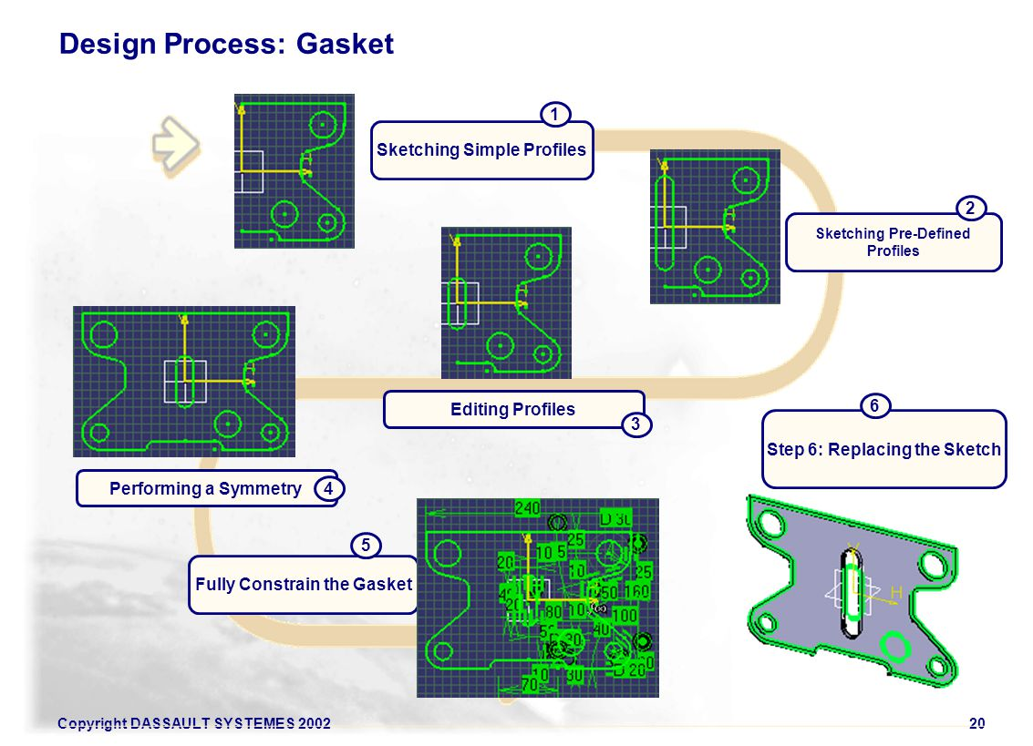 Copyright DASSAULT SYSTEMES 200220 Design Process: Gasket Step 6: Replacing the Sketch Sketching Pre-Defined Profiles Editing Profiles Performing a Symmetry Fully Constrain the Gasket Sketching Simple Profiles 1 2 3 6 4 5