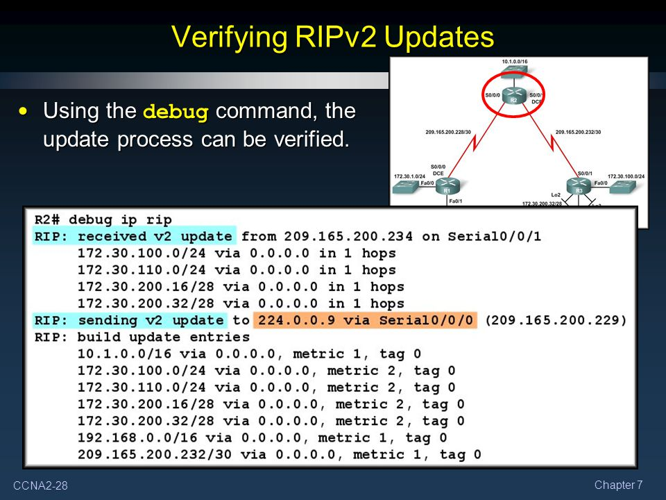 CCNA2-28 Chapter 7 Verifying RIPv2 Updates Using the debug command, the update process can be verified. Using the debug command, the update process ca