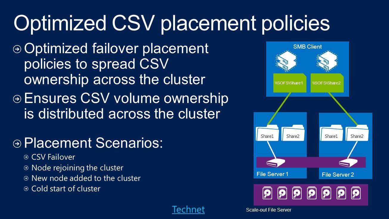 Scale-out File Server File Server 2 File Server 1 Share2Share1Share2 SMB Client \\SOFS\Share1\\SOFS\Share2 Share1