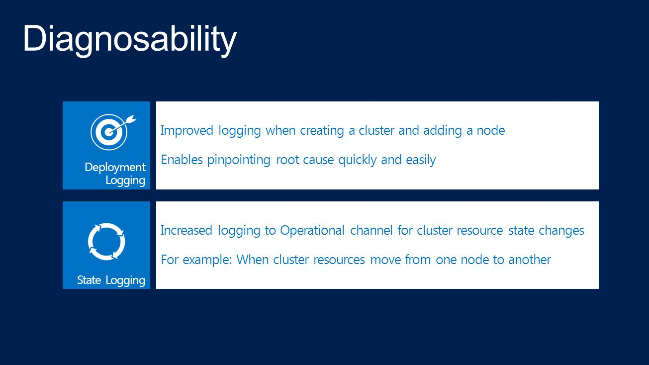 Improved logging when creating a cluster and adding a node Enables pinpointing root cause quickly and easily Deployment Logging Increased logging to Operational channel for cluster resource state changes For example: When cluster resources move from one node to another State Logging