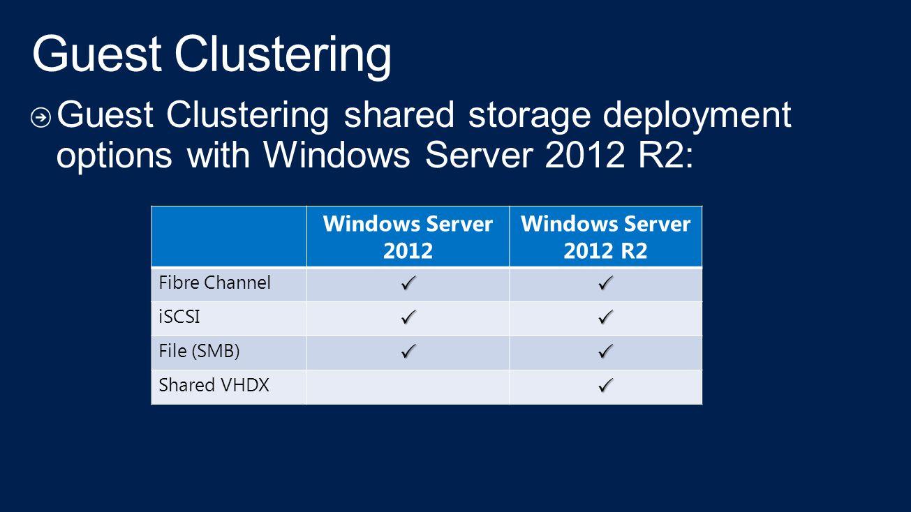 Windows Server 2012 Windows Server 2012 R2 Fibre Channel iSCSI File (SMB) Shared VHDX