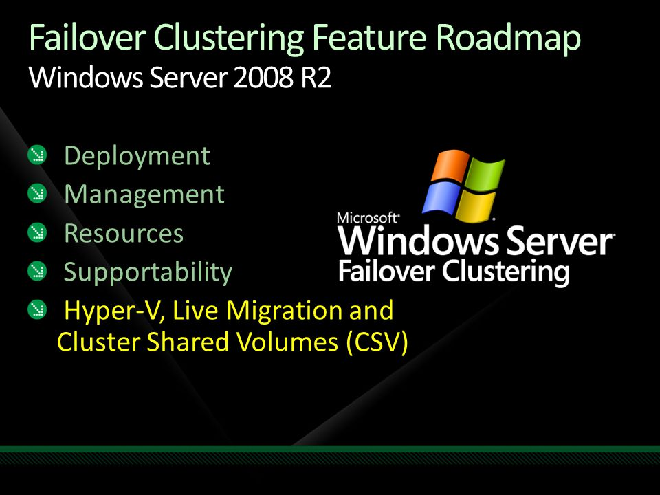 Failover Clustering Feature Roadmap Windows Server 2008 R2 Deployment Management Resources Supportability Hyper-V, Live Migration and Cluster Shared V