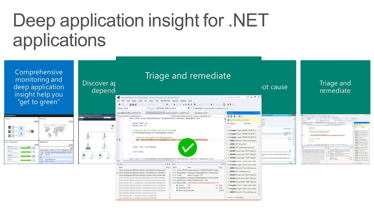 Deep application insight for.NET applications