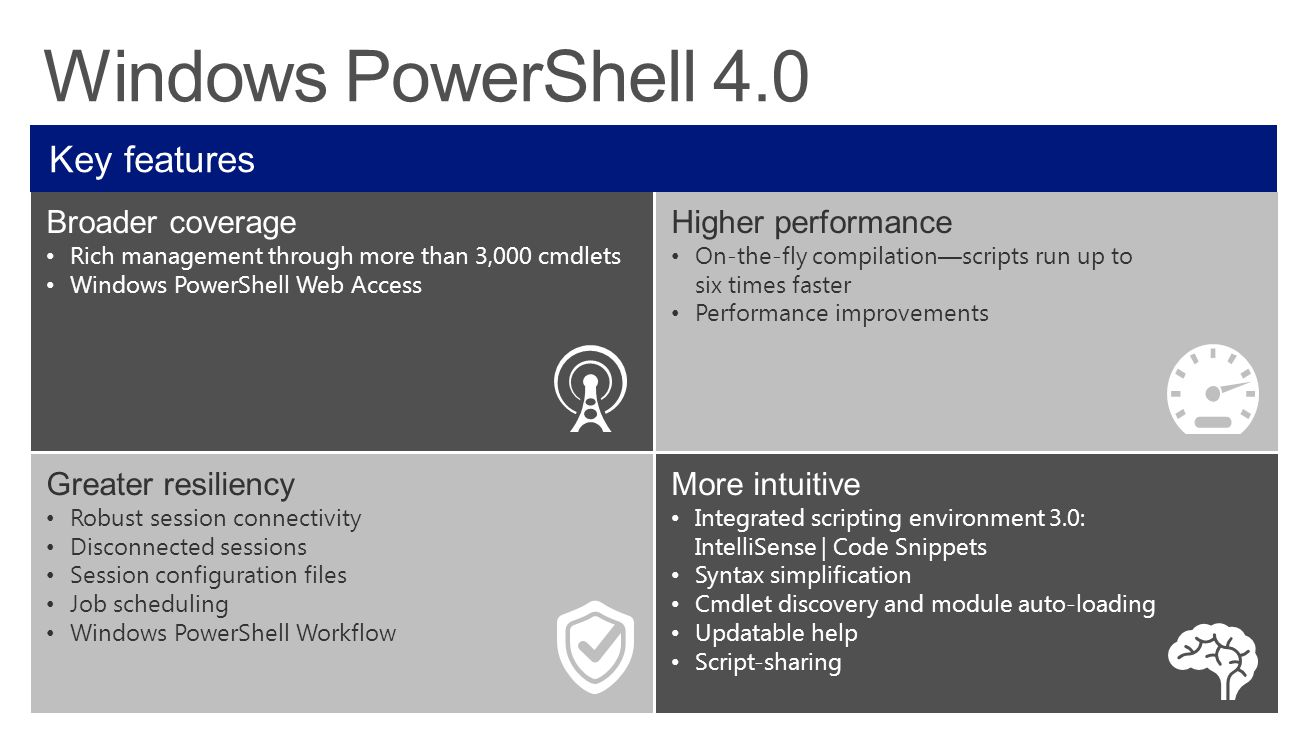 Windows PowerShell 4.0 Key features Broader coverage Rich management through more than 3,000 cmdlets Windows PowerShell Web Access Higher performance On-the-fly compilation—scripts run up to six times faster Performance improvements Greater resiliency Robust session connectivity Disconnected sessions Session configuration files Job scheduling Windows PowerShell Workflow More intuitive Integrated scripting environment 3.0: IntelliSense | Code Snippets Syntax simplification Cmdlet discovery and module auto-loading Updatable help Script-sharing