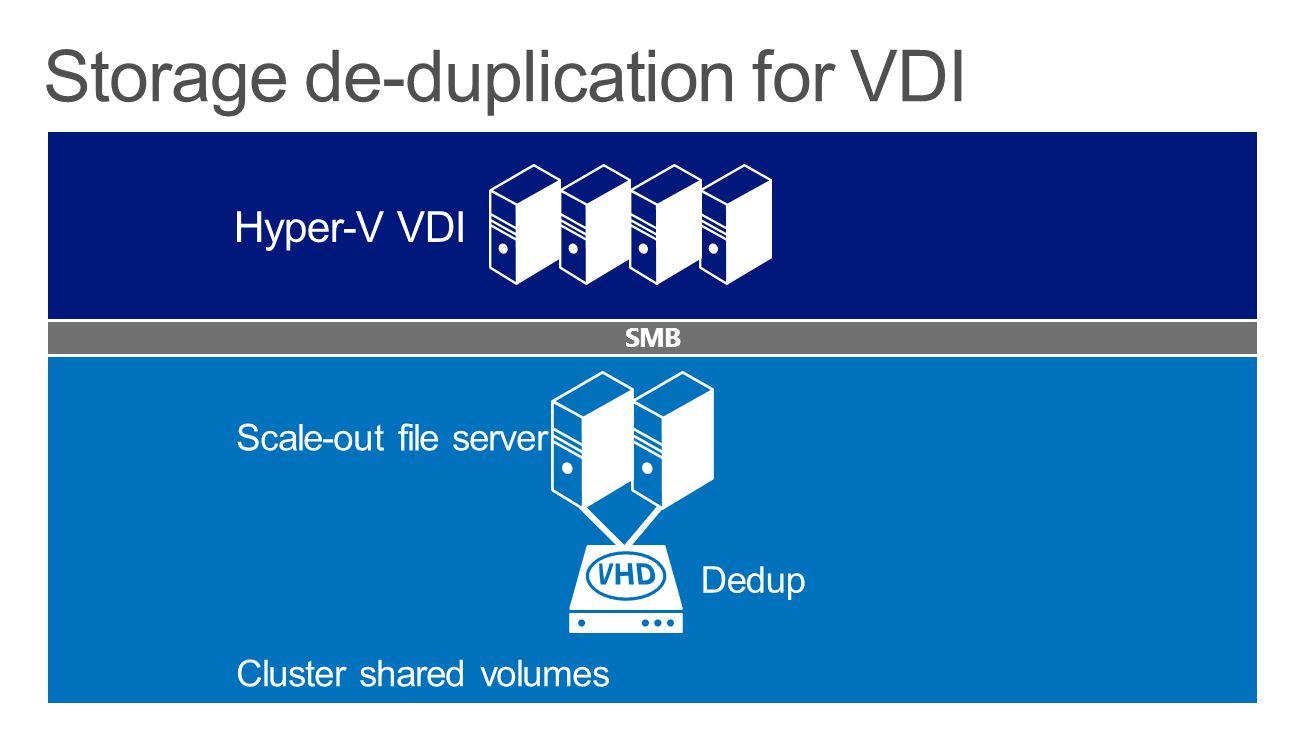 Storage de-duplication for VDI SMB Scale-out file server Dedup Cluster shared volumes Hyper-V VDI