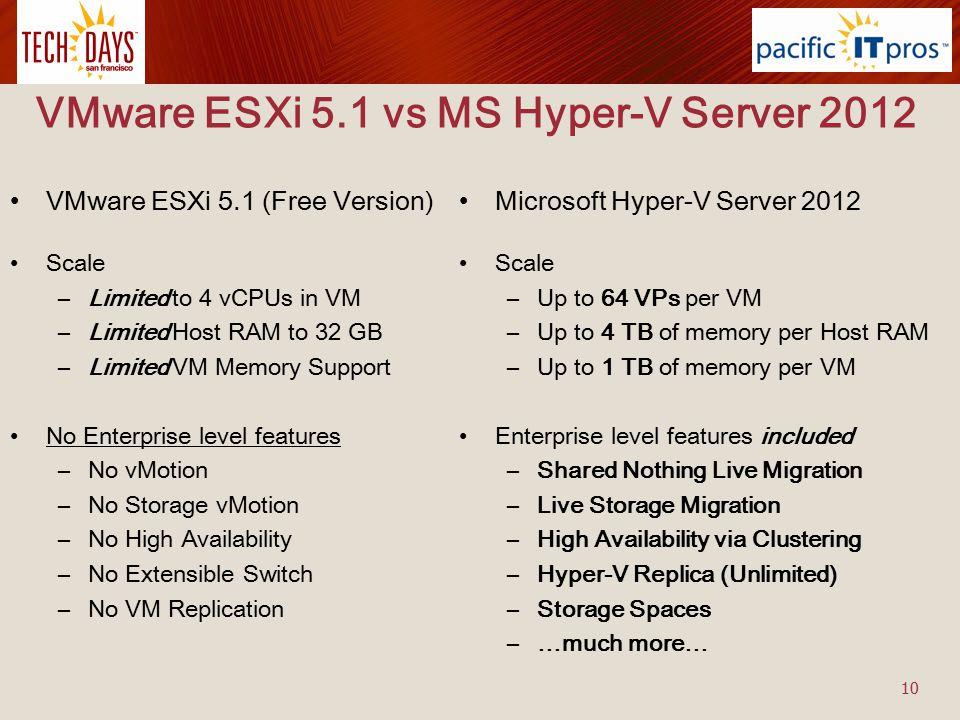 Hyper-V vs vSphere 11 http://blogs.technet.com/b/keithmayer/archive/2013/10/15/vmware-or- microsoft-comparing-vsphere-5-5-and-windows-server-2012-r2-at-a- glance.aspx FeatureHyper-VvSphere # of Physical CPUs per license21 Maximum active VMs per host1024512 Maximum # of physical hosts per cluster6432 Maximum # of VMs per cluster80004000 Virtual machine snapshots50 per VM32 per VM Minimum disk footprint800 KB155 MB # of Windows Server VM Licenses per hostUnlimited0