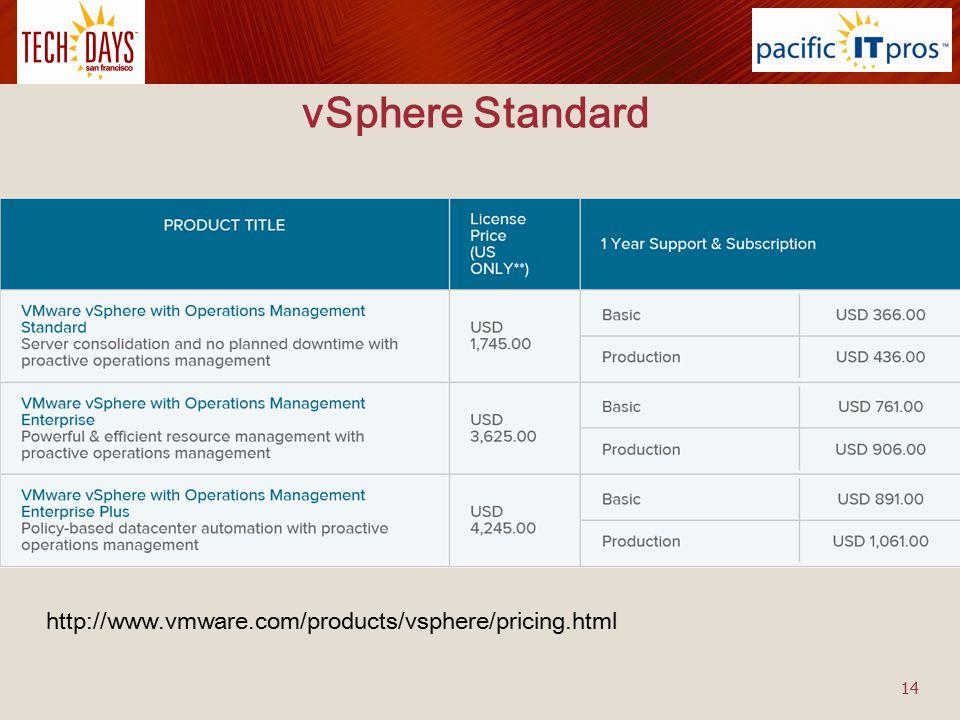 vSphere Standard 15