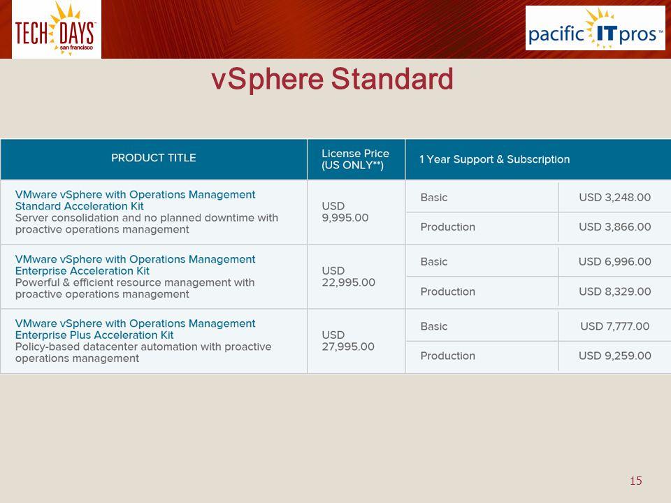 vSphere a la carte per CPU 16