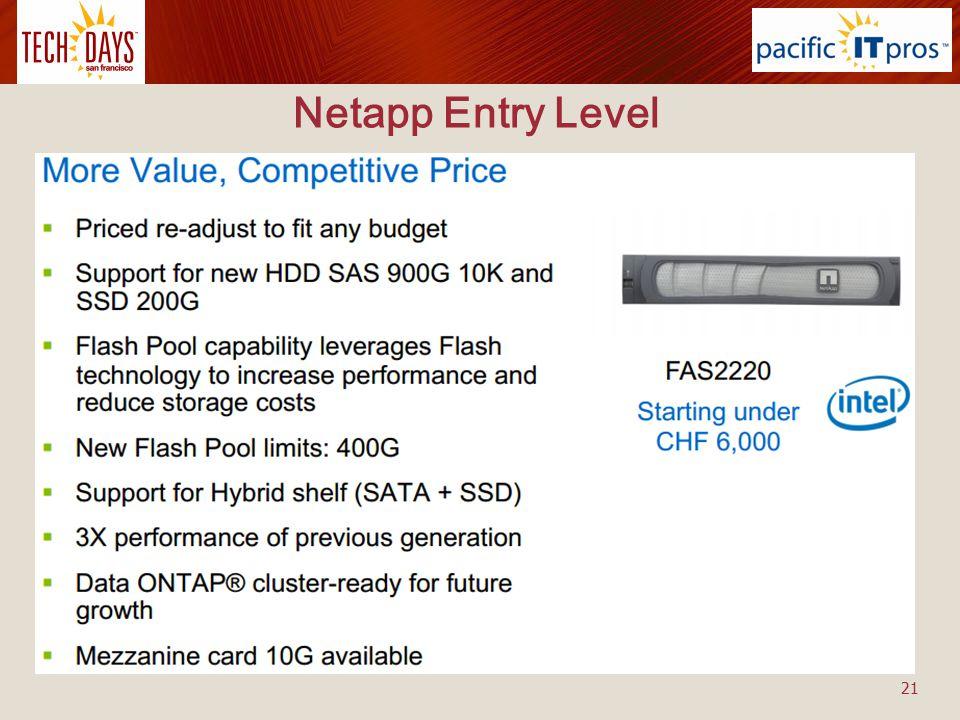 Netapp Entry Level 21