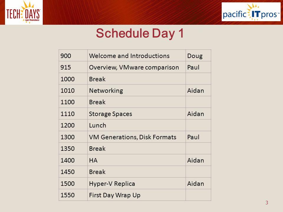 Schedule Day 1 3 900Welcome and IntroductionsDoug 915Overview, VMware comparisonPaul 1000Break 1010NetworkingAidan 1100Break 1110Storage SpacesAidan 1