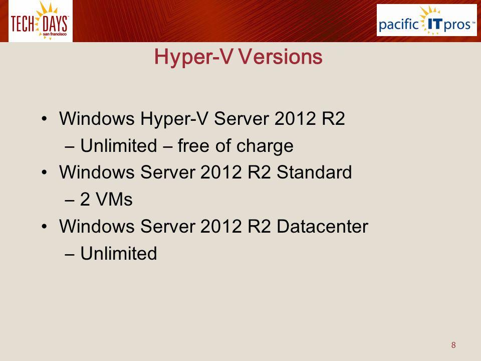 Hyper-V Versions Windows Hyper-V Server 2012 R2 –Unlimited – free of charge Windows Server 2012 R2 Standard –2 VMs Windows Server 2012 R2 Datacenter –
