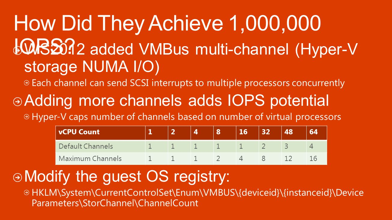 vCPU Count124816324864 Default Channels11111234 Maximum Channels1112481216