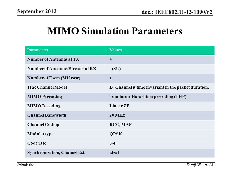 doc.: IEEE802.11-13/1090/r2 Submission September 2013 MIMO Simulation Parameters ParametersValues Number of Antennas at TX4 Number of Antennas/Streams at RX4(SU) Number of Users (MU case)1 11ac Channel ModelD -Channel is time invariant in the packet duration.