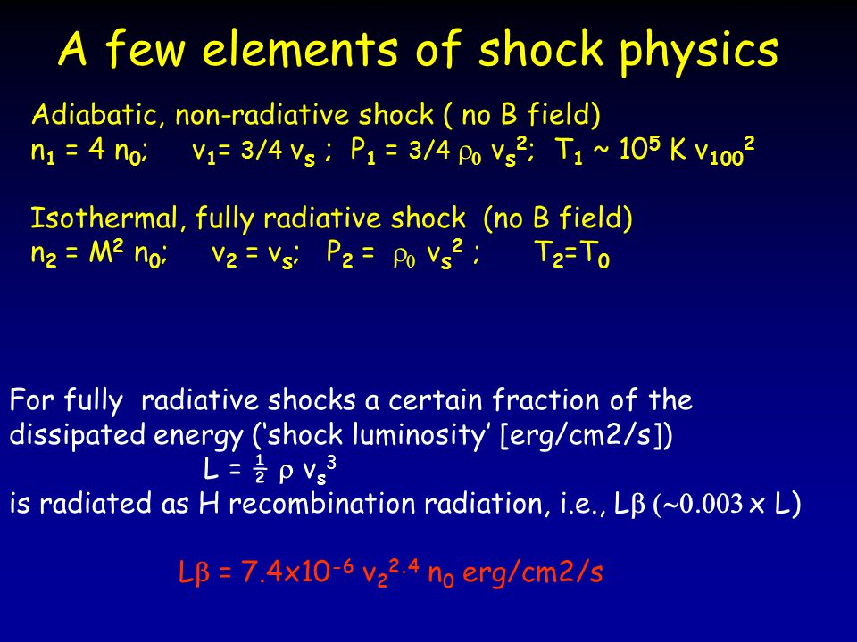A few elements of shock physics Adiabatic, non-radiative shock ( no B field) n 1 = 4 n 0 ; v 1 = 3/4 v s ; P 1 = 3/4   v s 2 ; T 1 ~ 10 5 K v 100 2 Isothermal, fully radiative shock (no B field) n 2 = M 2 n 0 ; v 2 = v s ; P 2 =   v s 2 ; T 2 =T 0 For fully radiative shocks a certain fraction of the dissipated energy ('shock luminosity' [erg/cm2/s]) L = ½  v s 3 is radiated as H recombination radiation, i.e., L  x L) L  = 7.4x10 -6 v 2 2.4 n 0 erg/cm2/s