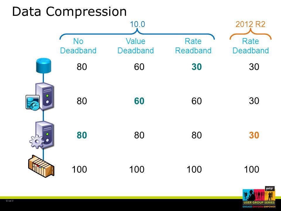Slide 31 Data Compression 100 80 No Deadband 80 100 80 60 Value Deadband 60 100 80 60 Rate Readband 30 100 30 Rate Deadband 30 10.02012 R2