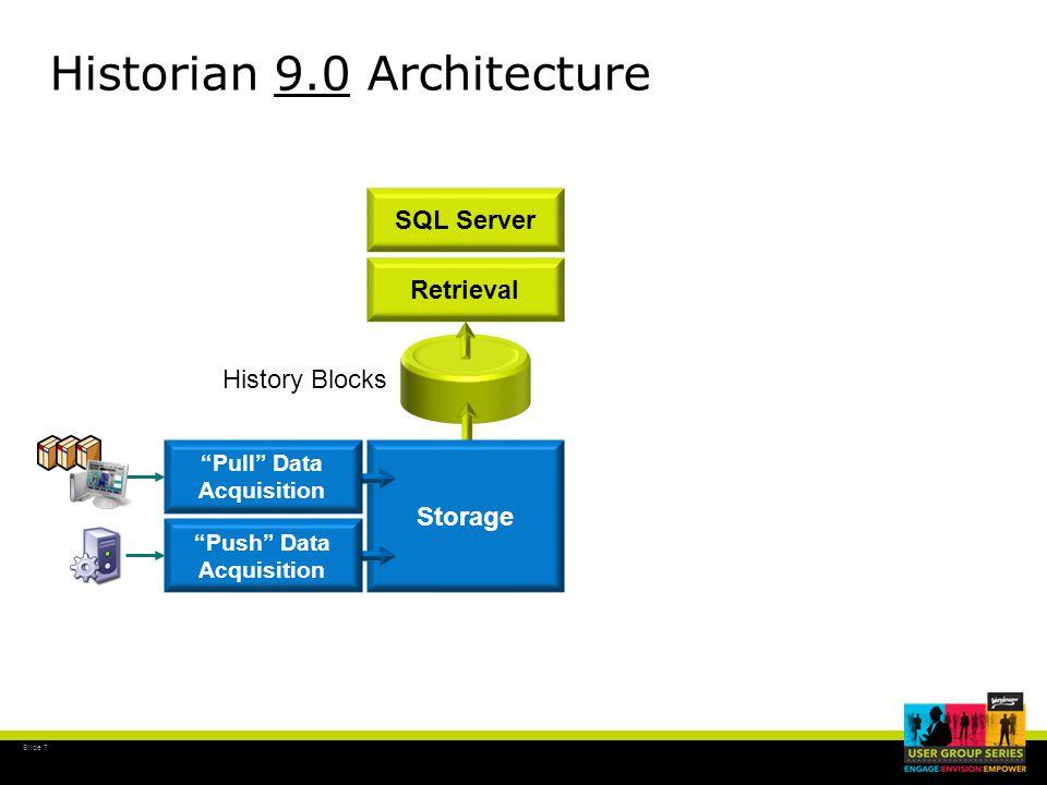 Slide 7 Historian 9.0 Architecture SQL Server Retrieval History Blocks Storage Pull Data Acquisition Push Data Acquisition