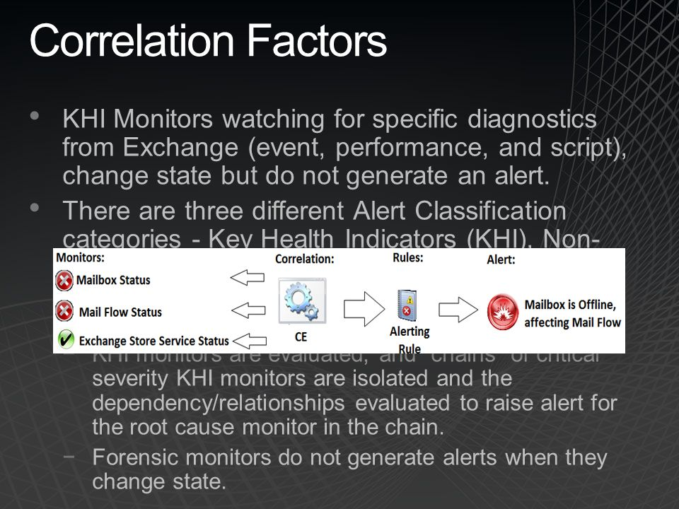 Correlation Factors KHI Monitors watching for specific diagnostics from Exchange (event, performance, and script), change state but do not generate an