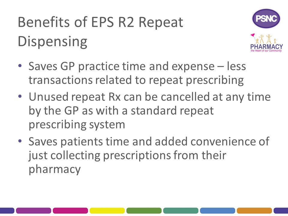 Benefits of EPS R2 Repeat Dispensing Saves GP practice time and expense – less transactions related to repeat prescribing Unused repeat Rx can be cancelled at any time by the GP as with a standard repeat prescribing system Saves patients time and added convenience of just collecting prescriptions from their pharmacy