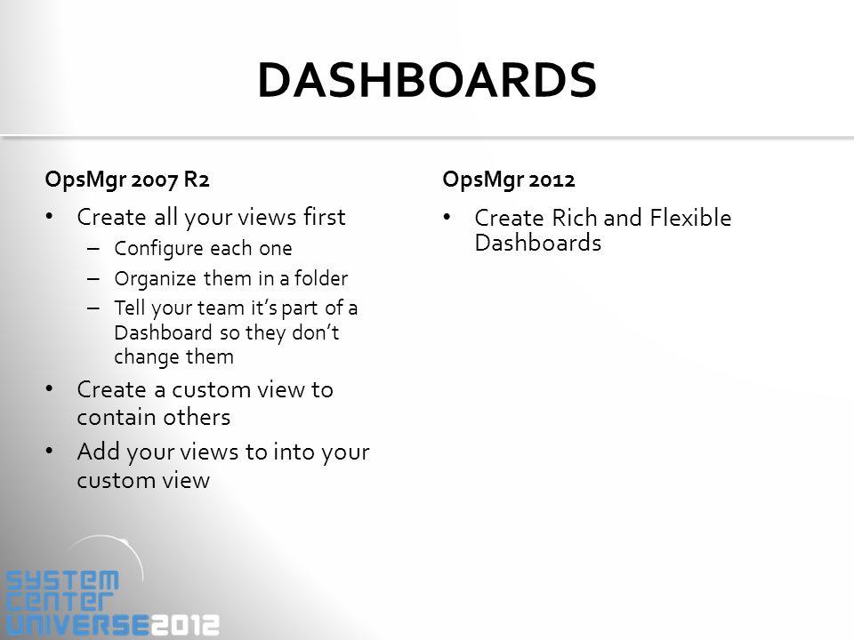 DASHBOARDS OpsMgr 2007 R2 Create all your views first – Configure each one – Organize them in a folder – Tell your team it's part of a Dashboard so they don't change them Create a custom view to contain others Add your views to into your custom view OpsMgr 2012 Create Rich and Flexible Dashboards