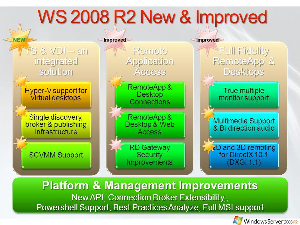 Remote Desktop Connection Broker TS-based Remote Desktop Hyper-V-based Remote Desktop Virtual Machine Management (SCVMM)