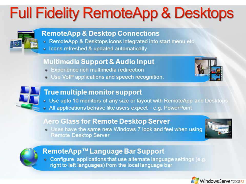 RemoteApp & Desktop Connections RemoteApp & Desktops icons integrated into start menu etc Icons refreshed & updated automatically RemoteApp & Desktop