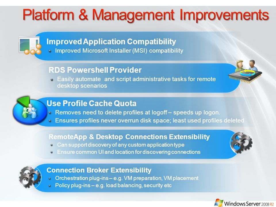 Improved Application Compatibility Improved Microsoft Installer (MSI) compatibility Improved Application Compatibility Improved Microsoft Installer (M