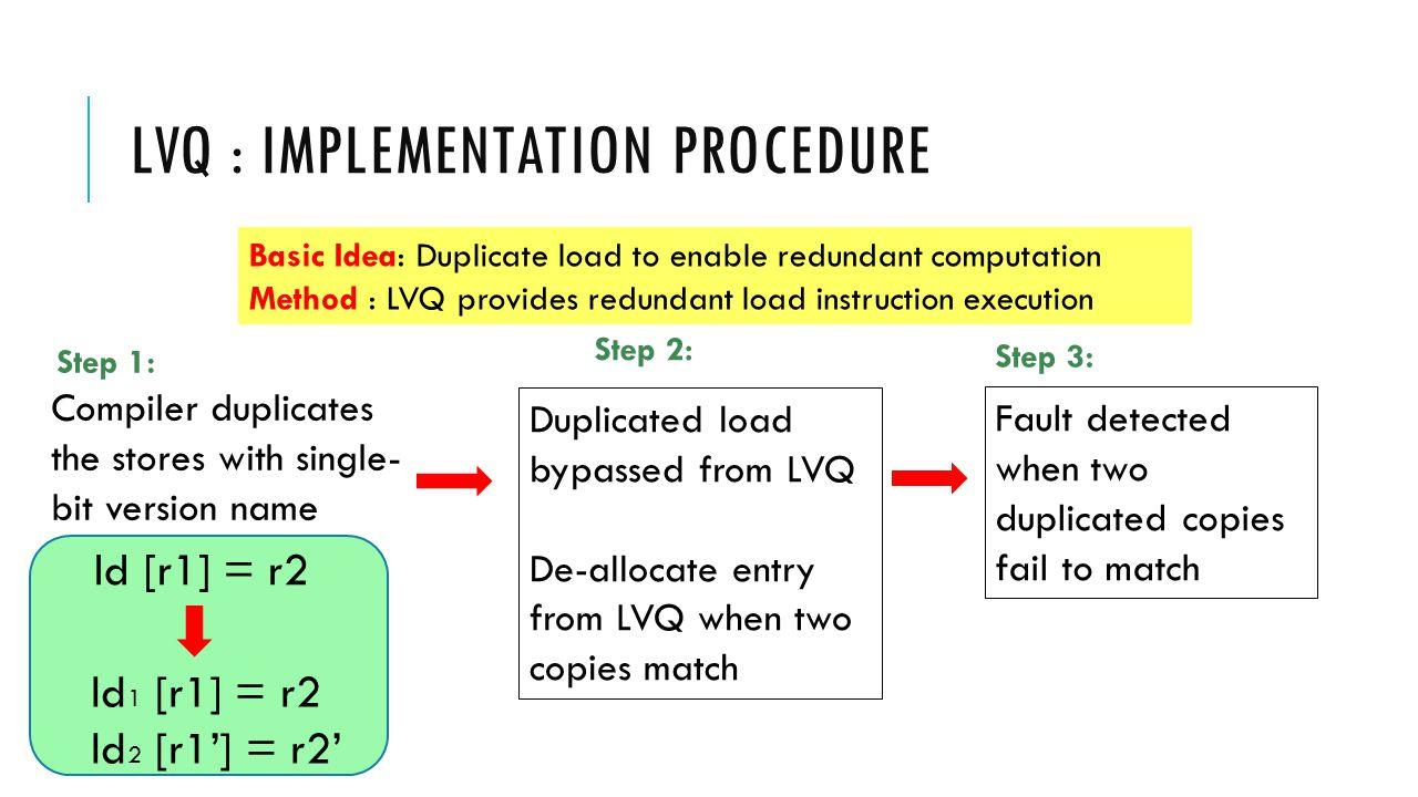LVQ : IMPLEMENTATION PROCEDURE Threadmill: Branch to TEST1..................