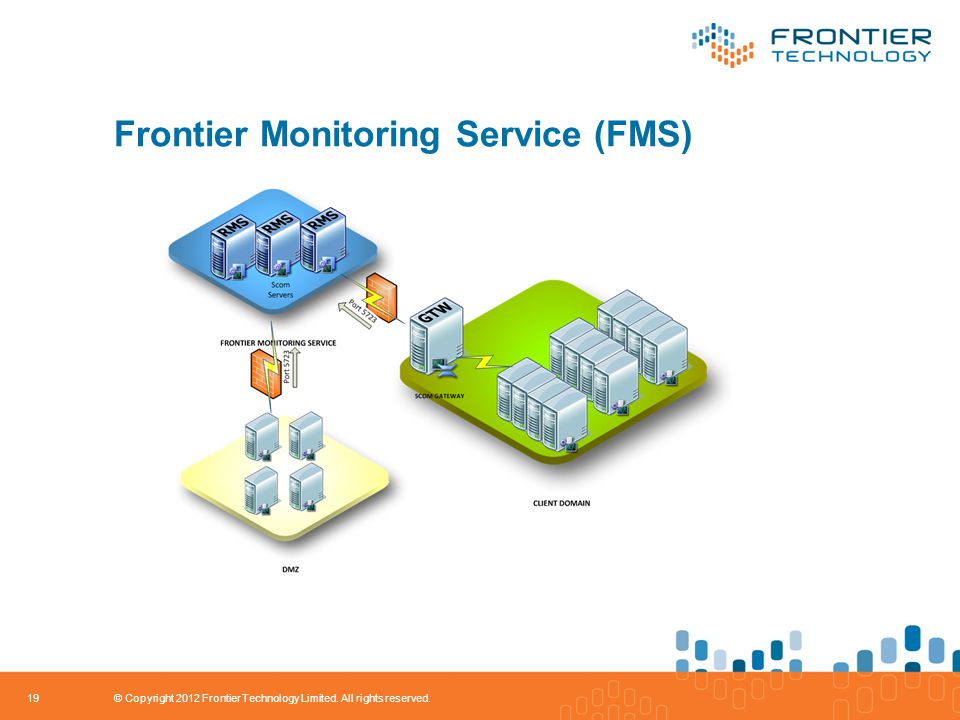 Frontier Monitoring Service (FMS) © Copyright 2012 Frontier Technology Limited.