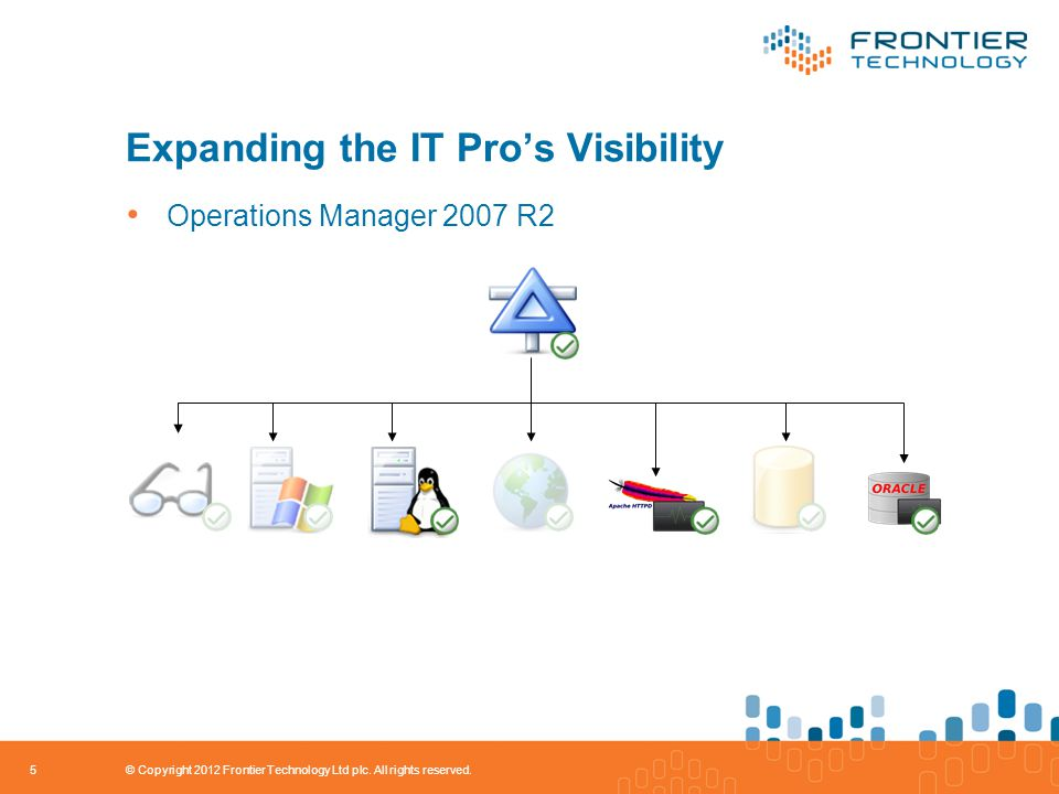 Expanding the IT Pro's Visibility Operations Manager 2007 R2 5 © Copyright 2012 Frontier Technology Ltd plc.