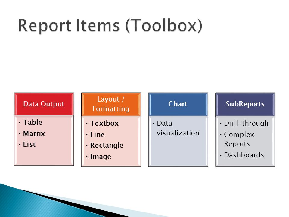 Data Output Table Matrix List Layout / Formatting Textbox Line Rectangle Image Chart Data visualization SubReports Drill-through Complex Reports Dashboards
