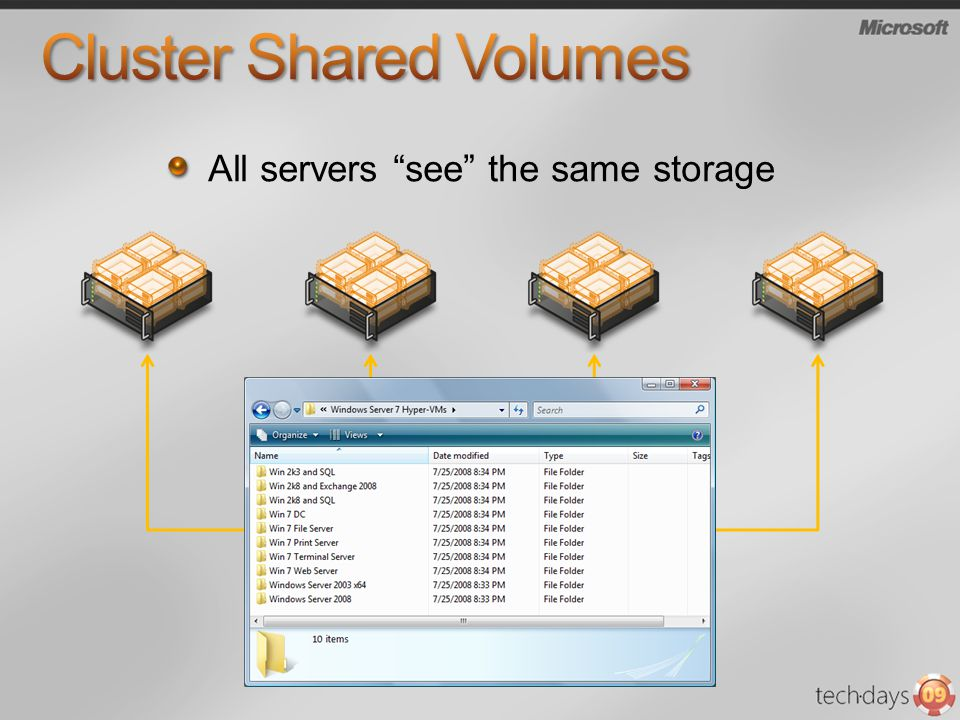 All servers see the same storage