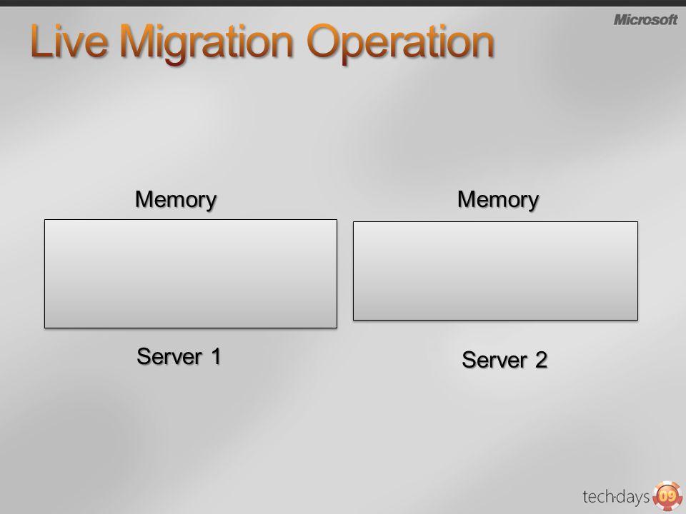 ConfigurationConfigurationConfigurationConfigurationStateStateStateState