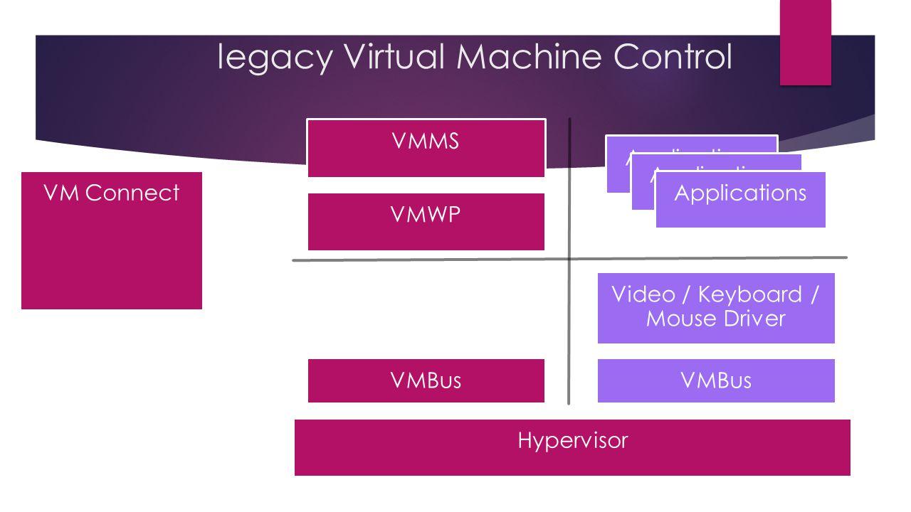 legacy Virtual Machine Control