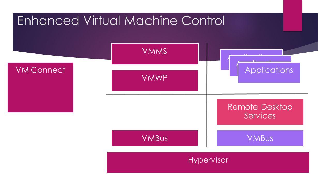 Enhanced Virtual Machine Control