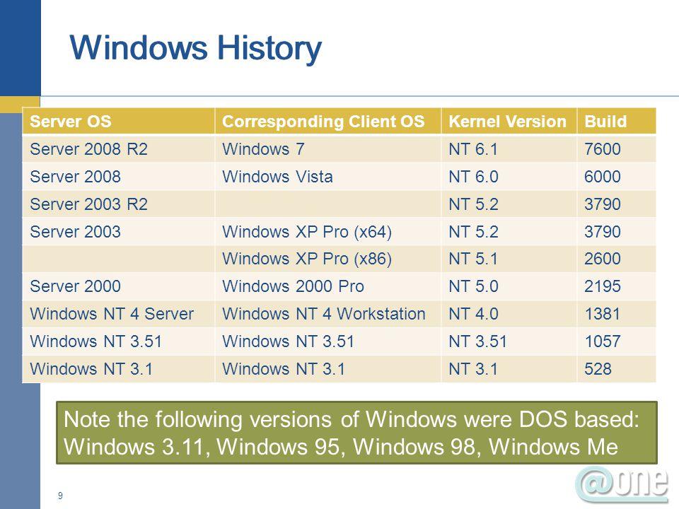 Server OSCorresponding Client OSKernel VersionBuild Server 2008 R2Windows 7NT 6.17600 Server 2008Windows VistaNT 6.06000 Server 2003 R2NT 5.23790 Server 2003Windows XP Pro (x64)NT 5.23790 Windows XP Pro (x86)NT 5.12600 Server 2000Windows 2000 ProNT 5.02195 Windows NT 4 ServerWindows NT 4 WorkstationNT 4.01381 Windows NT 3.51 NT 3.511057 Windows NT 3.1 NT 3.1528 9 Note the following versions of Windows were DOS based: Windows 3.11, Windows 95, Windows 98, Windows Me