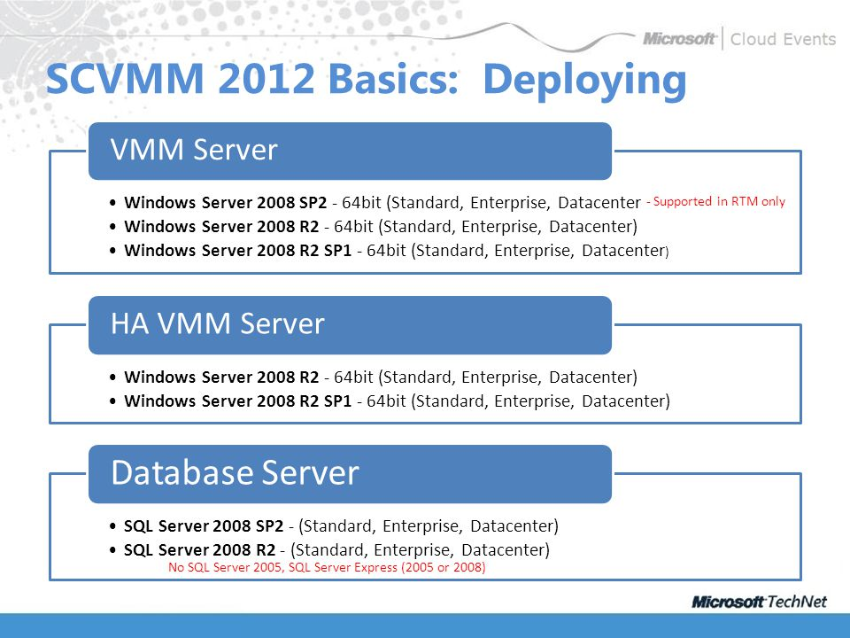 Windows Server 2008 SP2 - 64bit (Standard, Enterprise, Datacenter) Windows Server 2008 R2 - 64bit (Standard, Enterprise, Datacenter) Windows Server 2008 R2 SP1 - 64bit (Standard, Enterprise, Datacenter ) VMM Server SCVMM 2012 Basics: Deploying SQL Server 2008 SP2 - (Standard, Enterprise, Datacenter) SQL Server 2008 R2 - (Standard, Enterprise, Datacenter) Database Server No SQL Server 2005, SQL Server Express (2005 or 2008) - Supported in RTM only Windows Server 2008 R2 - 64bit (Standard, Enterprise, Datacenter) Windows Server 2008 R2 SP1 - 64bit (Standard, Enterprise, Datacenter) HA VMM Server