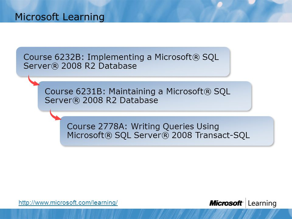 Course 6231B: Maintaining a Microsoft® SQL Server® 2008 R2 Database Course 2778A: Writing Queries Using Microsoft® SQL Server® 2008 Transact-SQL Course 6232B: Implementing a Microsoft® SQL Server® 2008 R2 Database Microsoft Learning http://www.microsoft.com/learning/