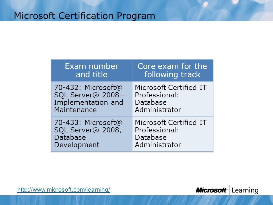 Microsoft Certification Program http://www.microsoft.com/learning/