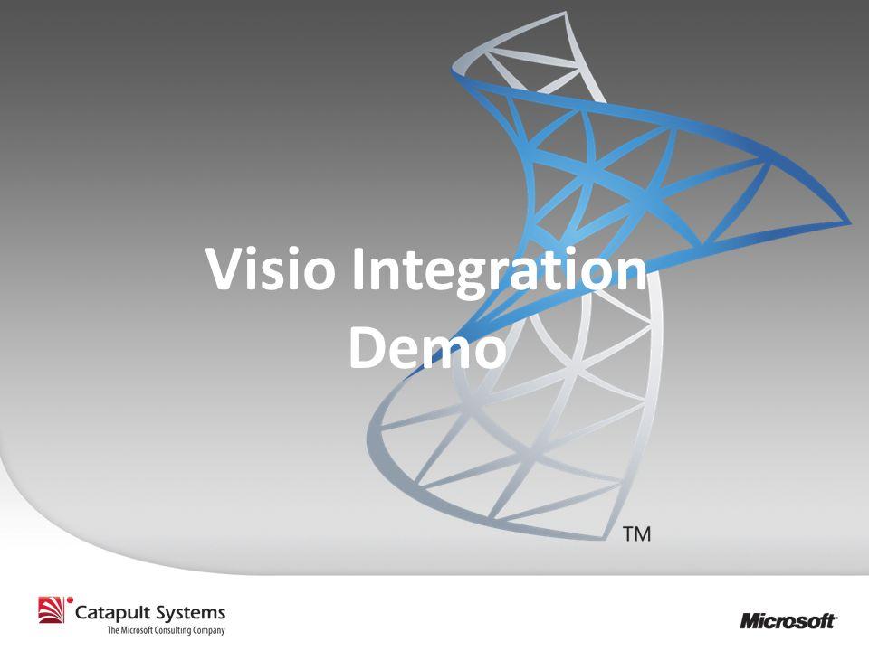 Visio Integration Demo