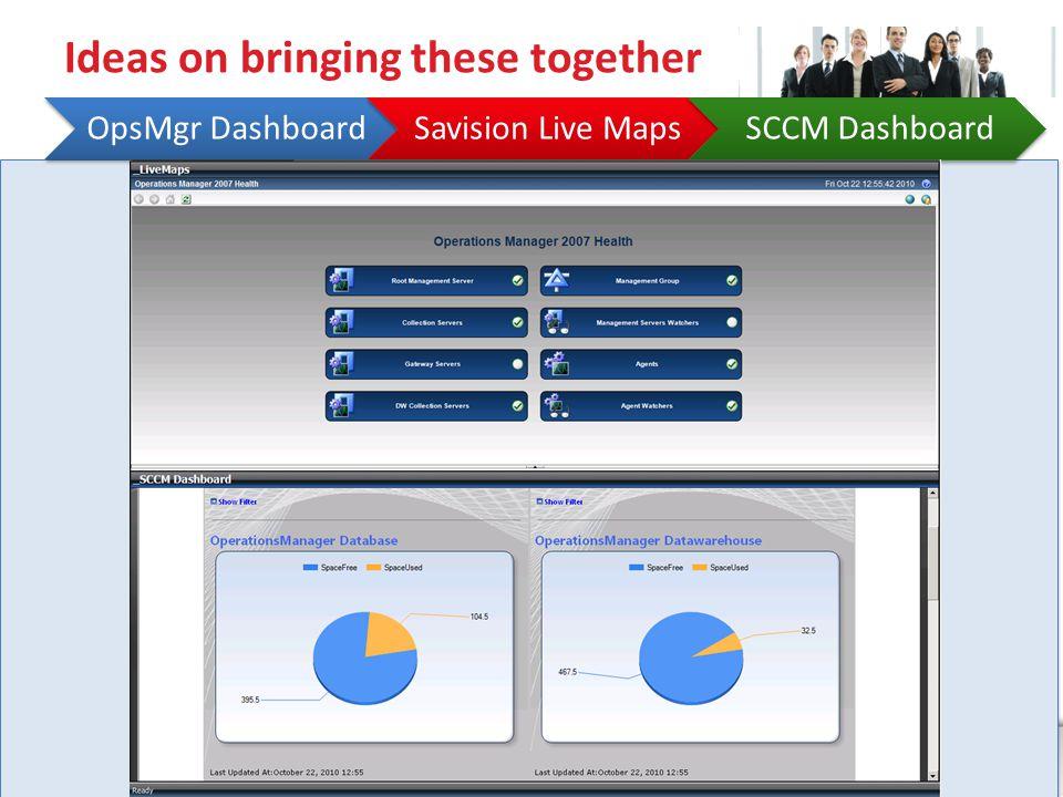 Ideas on bringing these together OpsMgr DashboardSavision Live MapsSCCM Dashboard