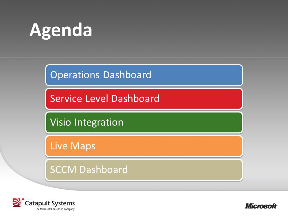 Operations Manager Dashboard What's it good for.